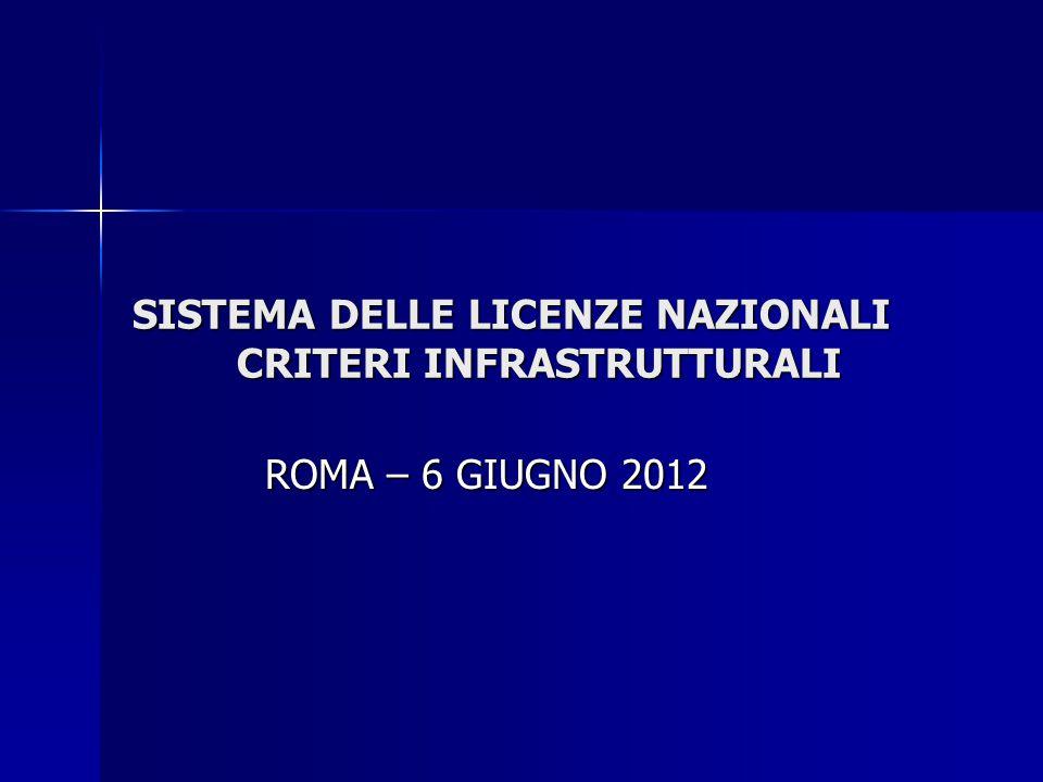 SISTEMA DELLE LICENZE NAZIONALI CRITERI INFRASTRUTTURALI ROMA – 6 GIUGNO 2012