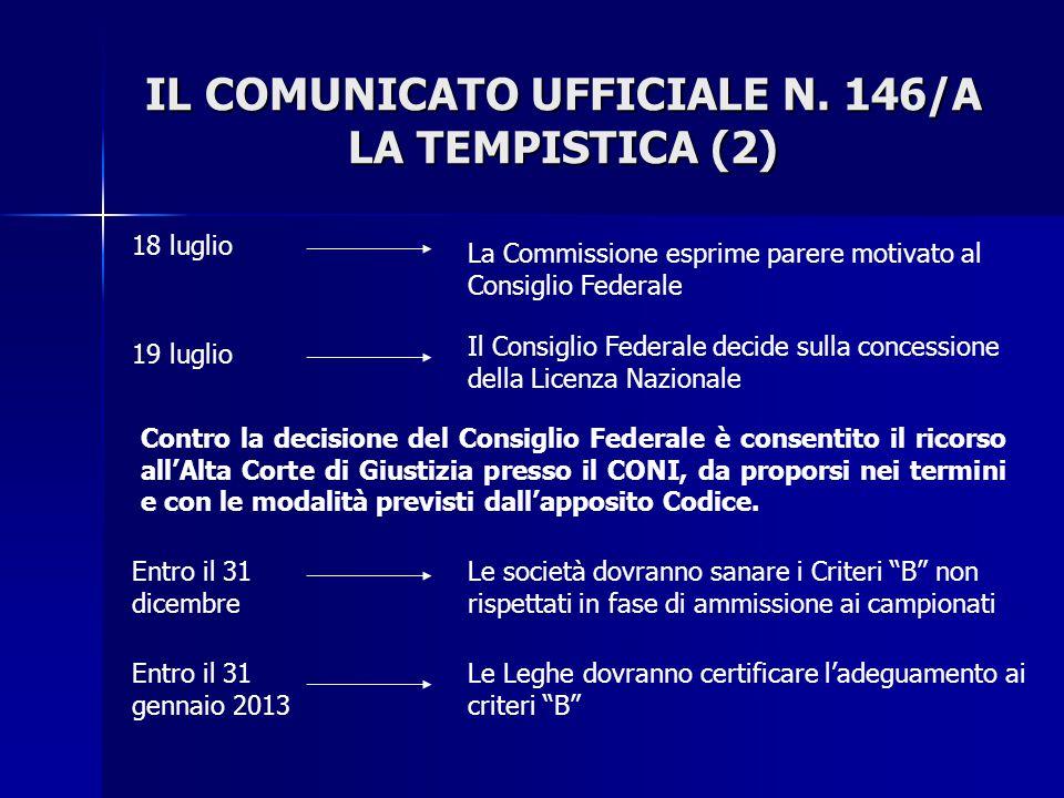 IL COMUNICATO UFFICIALE N.