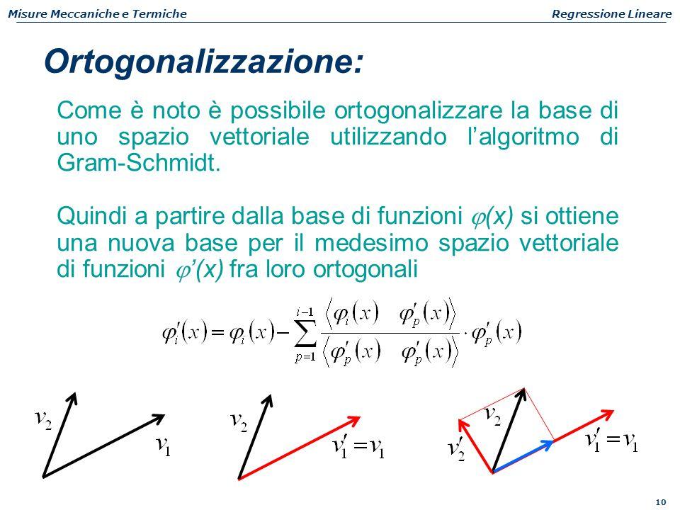 10 Misure Meccaniche e TermicheRegressione Lineare Ortogonalizzazione: Come è noto è possibile ortogonalizzare la base di uno spazio vettoriale utiliz