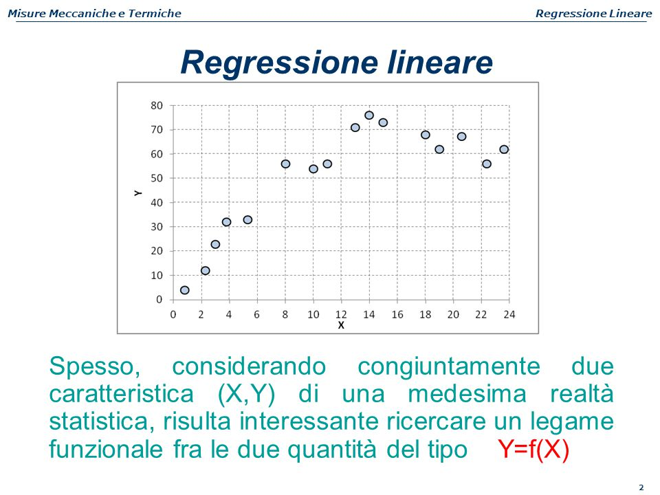 3 Misure Meccaniche e TermicheRegressione Lineare Il metodo della Regressione Lineare (o metodo di stima ai Minimi Quadrati) si occupa di individuare, all'interno di un certo ambito di funzioni, una relazione fra le due quantità.