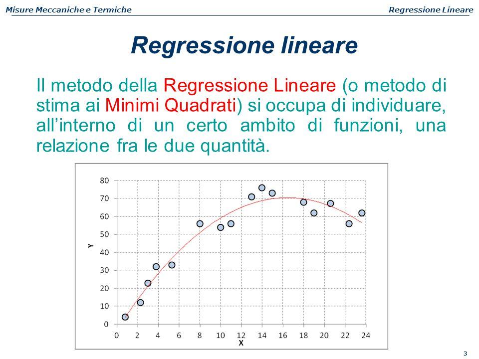 14 Misure Meccaniche e TermicheRegressione Lineare Retta ai minimi quadrati: esempio numerico Si considerano i seguenti 10 punti di coordinate X,Y xy 0.821 2.536 3.853 5.348 6.861 8.278 10.377 12.675 14.799 18.3104 Si Ipotizza una relazione lineare fra Y ed X, ovvero Y=m X + q