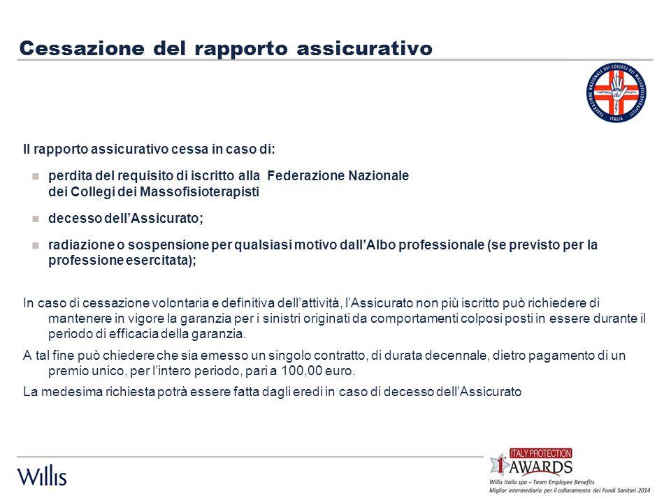 Cessazione del rapporto assicurativo Il rapporto assicurativo cessa in caso di: perdita del requisito di iscritto alla Federazione Nazionale dei Colle