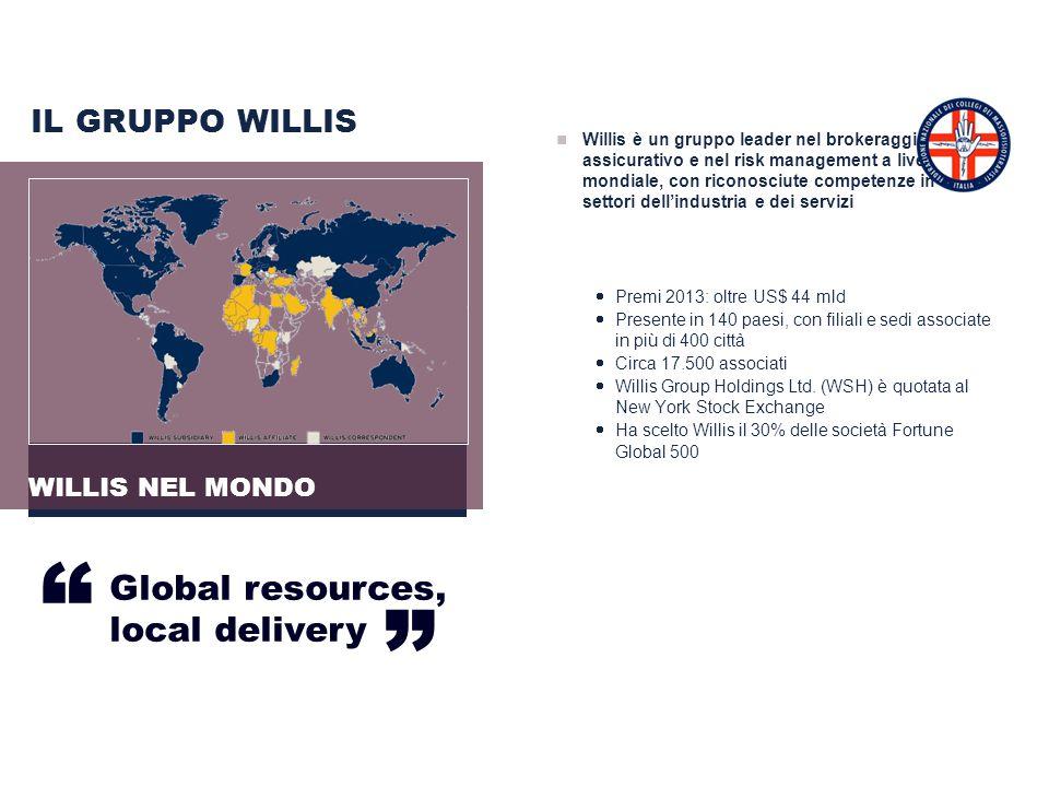WILLIS NEL MONDO IL GRUPPO WILLIS Willis è un gruppo leader nel brokeraggio assicurativo e nel risk management a livello mondiale, con riconosciute co