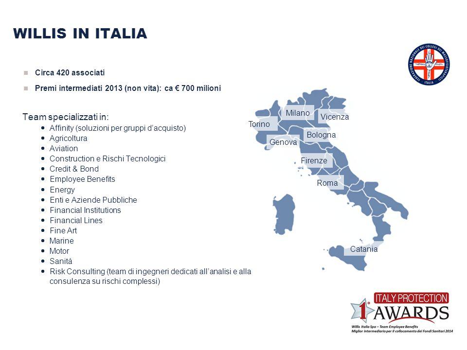 WILLIS IN ITALIA Circa 420 associati Premi intermediati 2013 (non vita): ca € 700 milioni Team specializzati in:  Affinity (soluzioni per gruppi d'ac