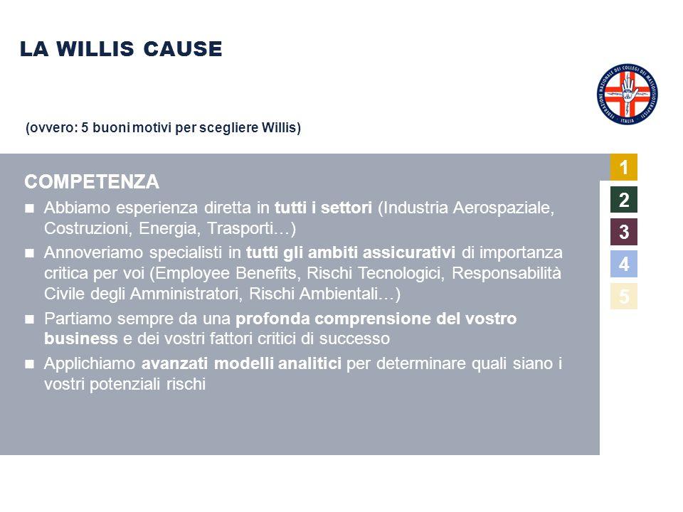 LA WILLIS CAUSE 1 2 3 4 5 COMPETENZA Abbiamo esperienza diretta in tutti i settori (Industria Aerospaziale, Costruzioni, Energia, Trasporti…) Annoveri