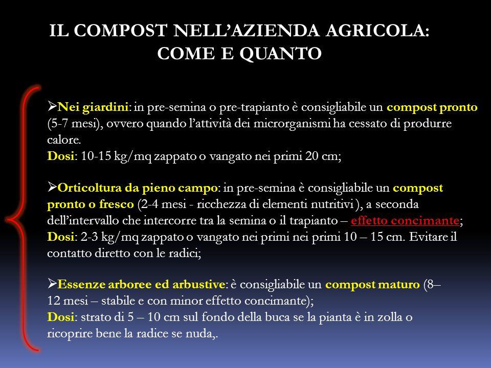 IL COMPOST NELL'AZIENDA AGRICOLA: COME E QUANTO  Nei giardini: in pre-semina o pre-trapianto è consigliabile un compost pronto (5-7 mesi), ovvero qua