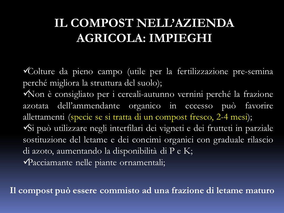 Colture da pieno campo (utile per la fertilizzazione pre-semina perché migliora la struttura del suolo); Non è consigliato per i cereali-autunno verni