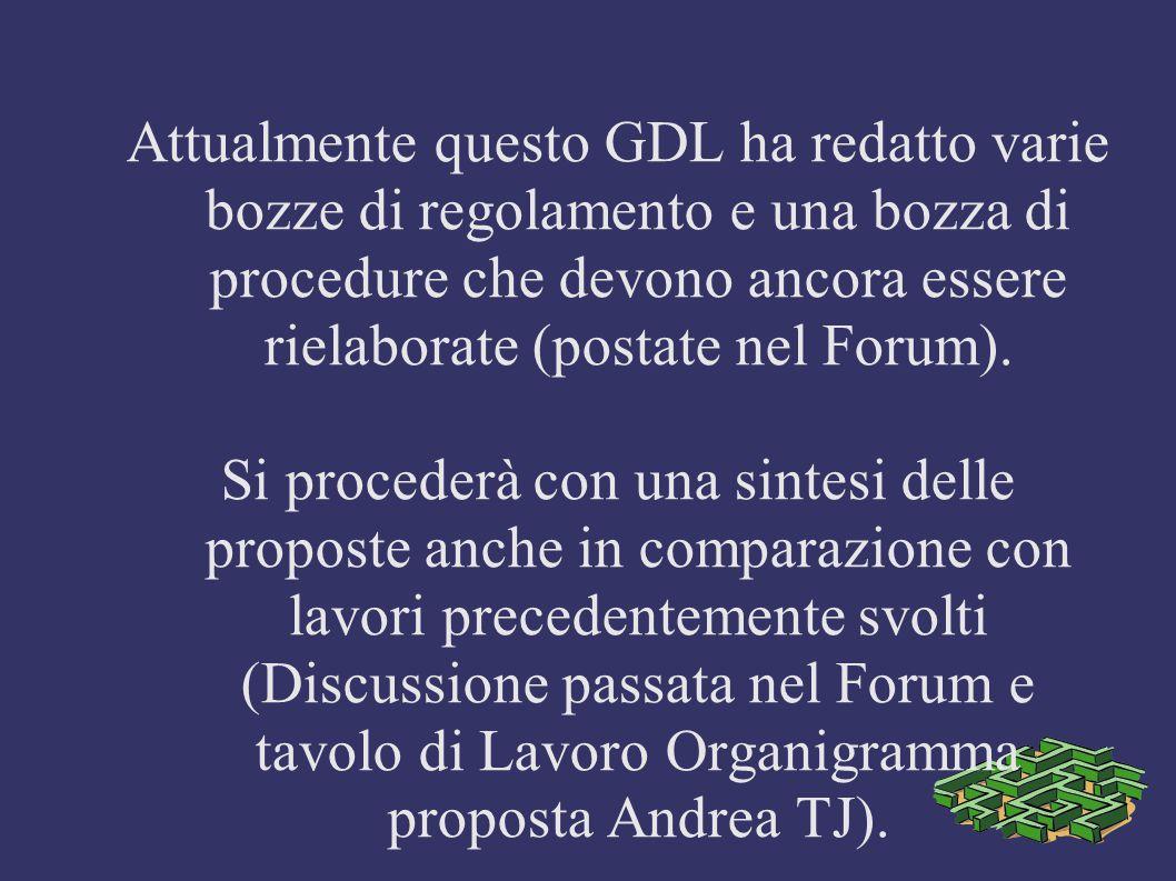 Attualmente questo GDL ha redatto varie bozze di regolamento e una bozza di procedure che devono ancora essere rielaborate (postate nel Forum).