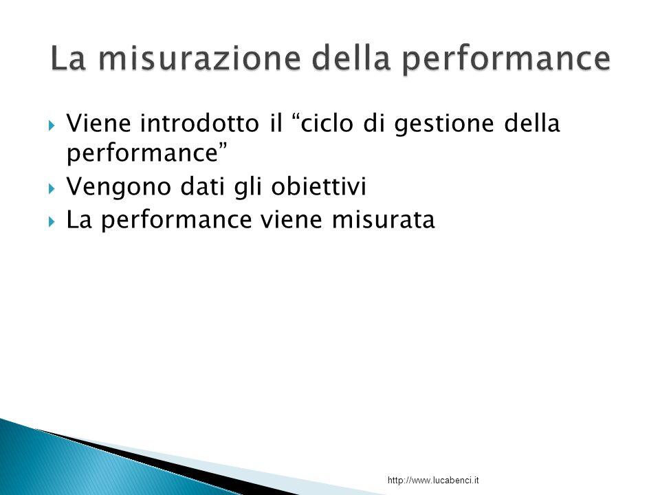  Viene introdotto il ciclo di gestione della performance  Vengono dati gli obiettivi  La performance viene misurata http://www.lucabenci.it