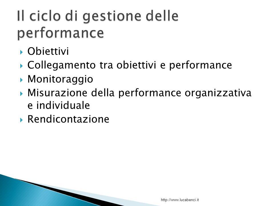  Obiettivi  Collegamento tra obiettivi e performance  Monitoraggio  Misurazione della performance organizzativa e individuale  Rendicontazione http://www.lucabenci.it