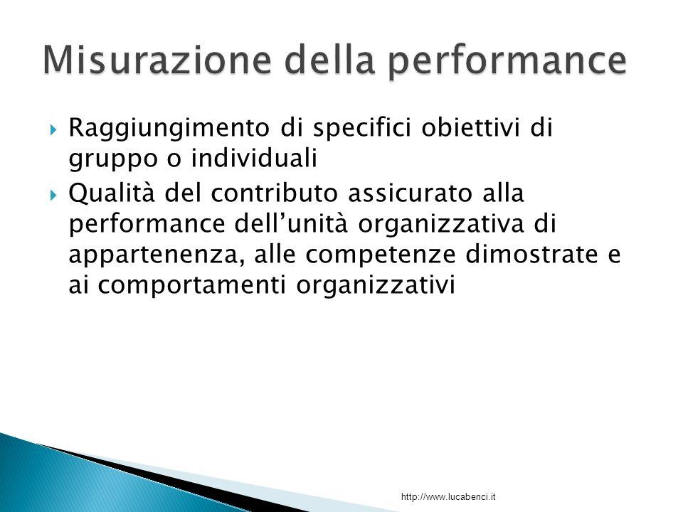  Raggiungimento di specifici obiettivi di gruppo o individuali  Qualità del contributo assicurato alla performance dell'unità organizzativa di appartenenza, alle competenze dimostrate e ai comportamenti organizzativi http://www.lucabenci.it