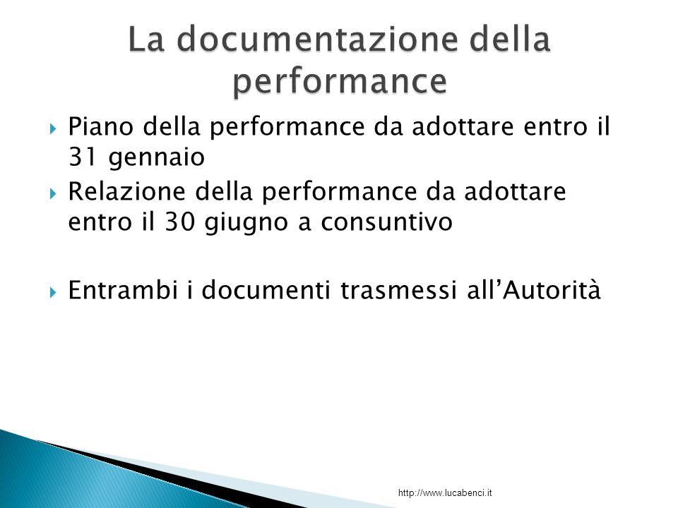  Piano della performance da adottare entro il 31 gennaio  Relazione della performance da adottare entro il 30 giugno a consuntivo  Entrambi i documenti trasmessi all'Autorità http://www.lucabenci.it
