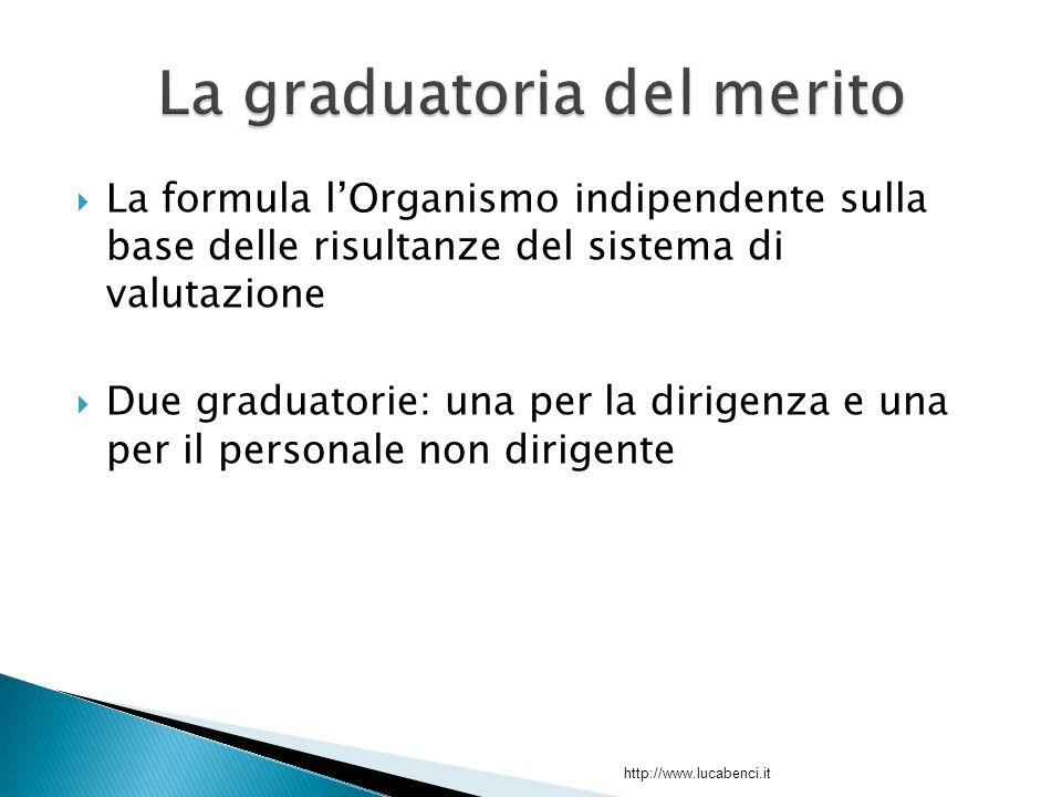  La formula l'Organismo indipendente sulla base delle risultanze del sistema di valutazione  Due graduatorie: una per la dirigenza e una per il personale non dirigente http://www.lucabenci.it