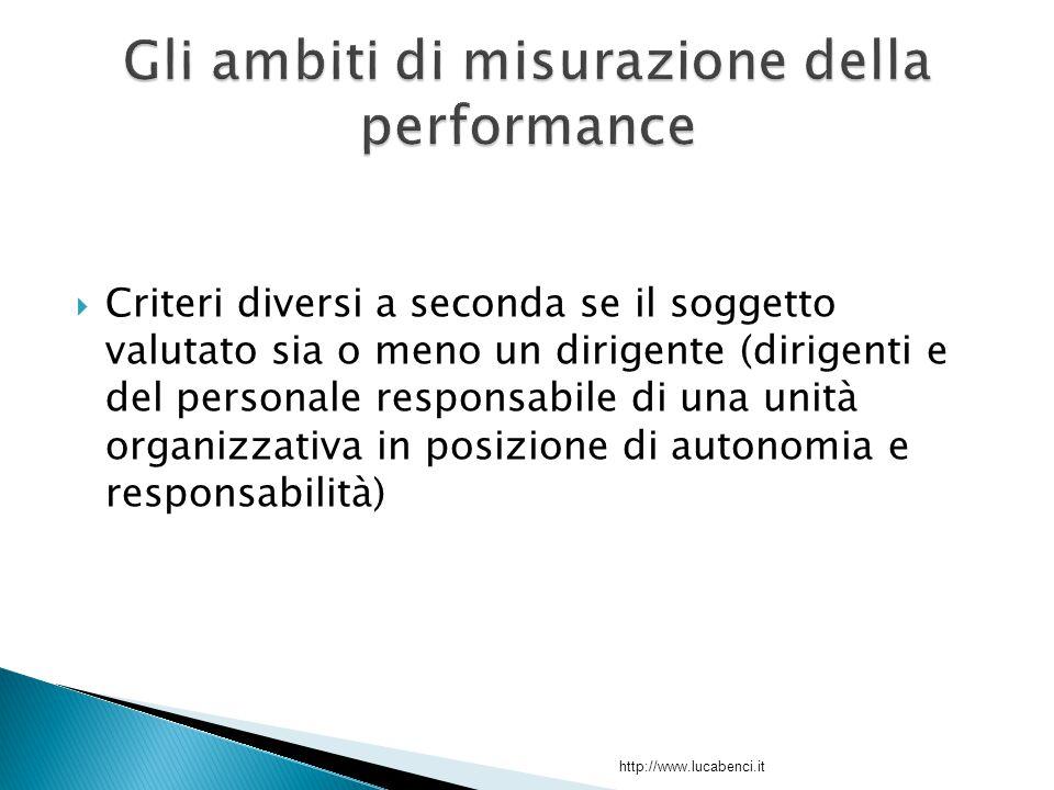  Criteri diversi a seconda se il soggetto valutato sia o meno un dirigente (dirigenti e del personale responsabile di una unità organizzativa in posizione di autonomia e responsabilità) http://www.lucabenci.it