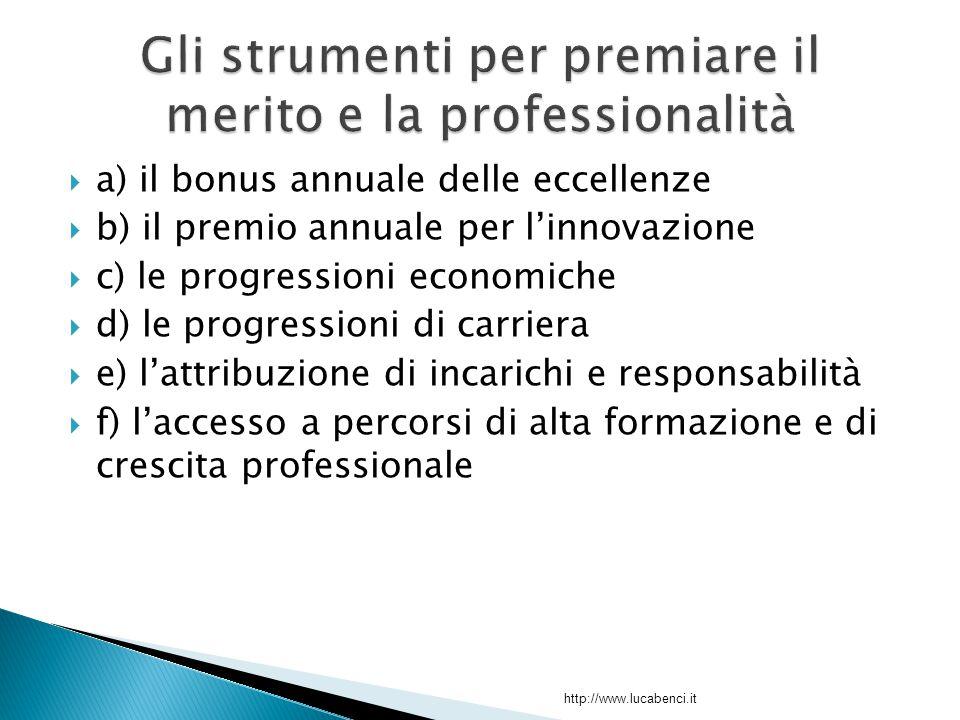  a) il bonus annuale delle eccellenze  b) il premio annuale per l'innovazione  c) le progressioni economiche  d) le progressioni di carriera  e) l'attribuzione di incarichi e responsabilità  f) l'accesso a percorsi di alta formazione e di crescita professionale http://www.lucabenci.it