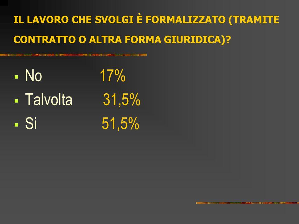 IL LAVORO CHE SVOLGI È FORMALIZZATO (TRAMITE CONTRATTO O ALTRA FORMA GIURIDICA)?  No 17%  Talvolta 31,5%  Si 51,5%