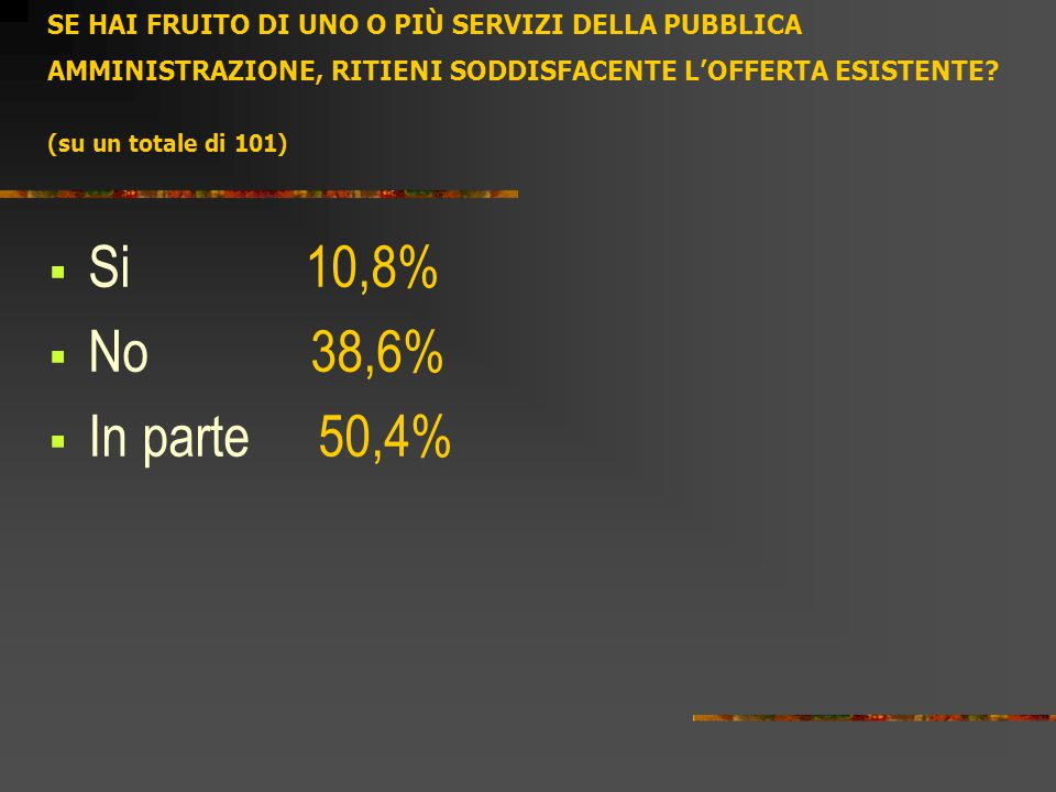 SE HAI FRUITO DI UNO O PIÙ SERVIZI DELLA PUBBLICA AMMINISTRAZIONE, RITIENI SODDISFACENTE L'OFFERTA ESISTENTE? (su un totale di 101)  Si 10,8%  No 38