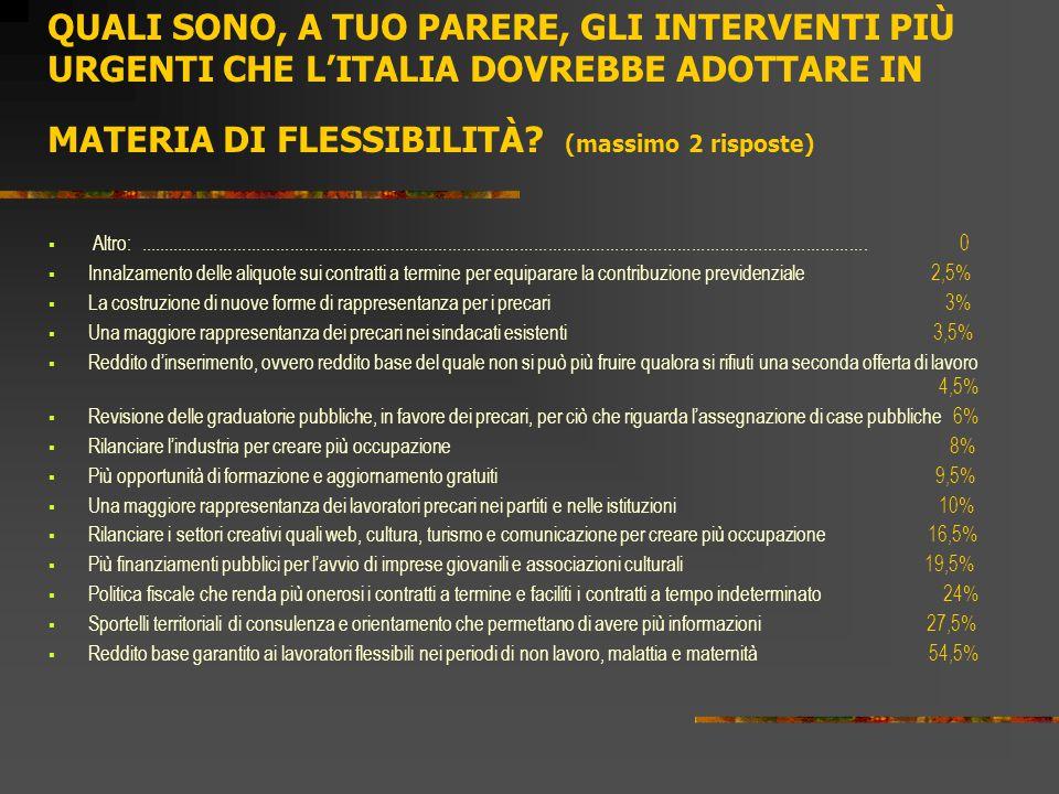 QUALI SONO, A TUO PARERE, GLI INTERVENTI PIÙ URGENTI CHE L'ITALIA DOVREBBE ADOTTARE IN MATERIA DI FLESSIBILITÀ? (massimo 2 risposte)  Altro:.........