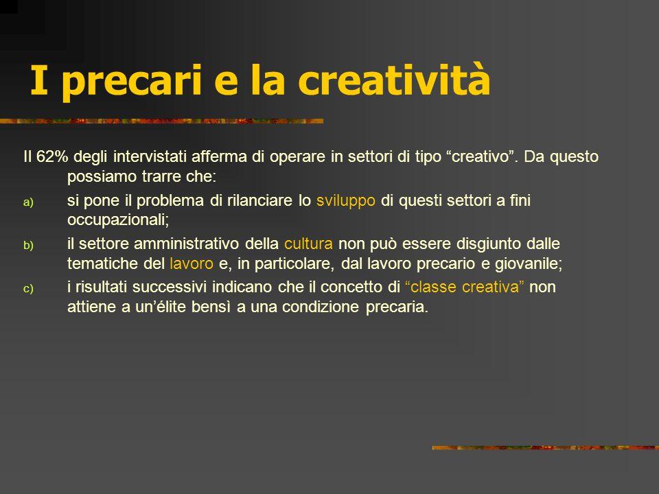 """I precari e la creatività Il 62% degli intervistati afferma di operare in settori di tipo """"creativo"""". Da questo possiamo trarre che: a) si pone il pro"""