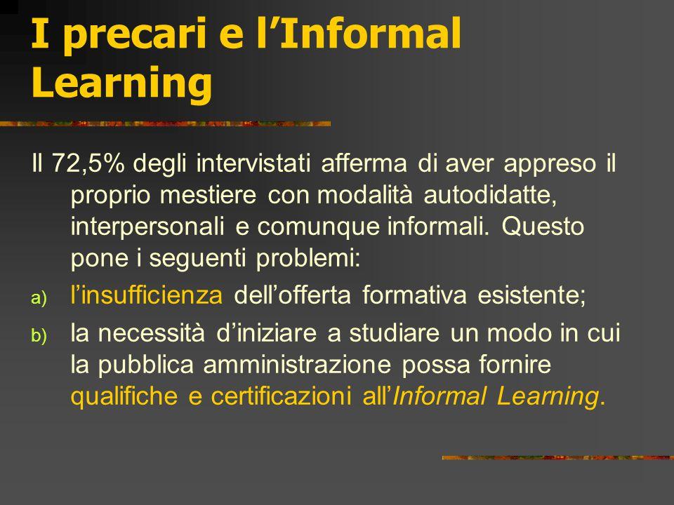 I precari e l'Informal Learning Il 72,5% degli intervistati afferma di aver appreso il proprio mestiere con modalità autodidatte, interpersonali e comunque informali.