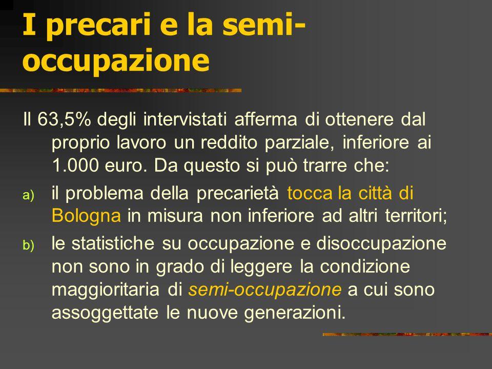 I precari e la semi- occupazione Il 63,5% degli intervistati afferma di ottenere dal proprio lavoro un reddito parziale, inferiore ai 1.000 euro.