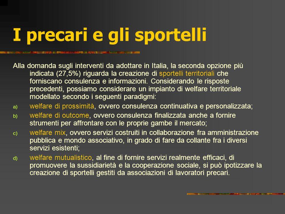 I precari e gli sportelli Alla domanda sugli interventi da adottare in Italia, la seconda opzione più indicata (27,5%) riguarda la creazione di sportelli territoriali che forniscano consulenza e informazioni.