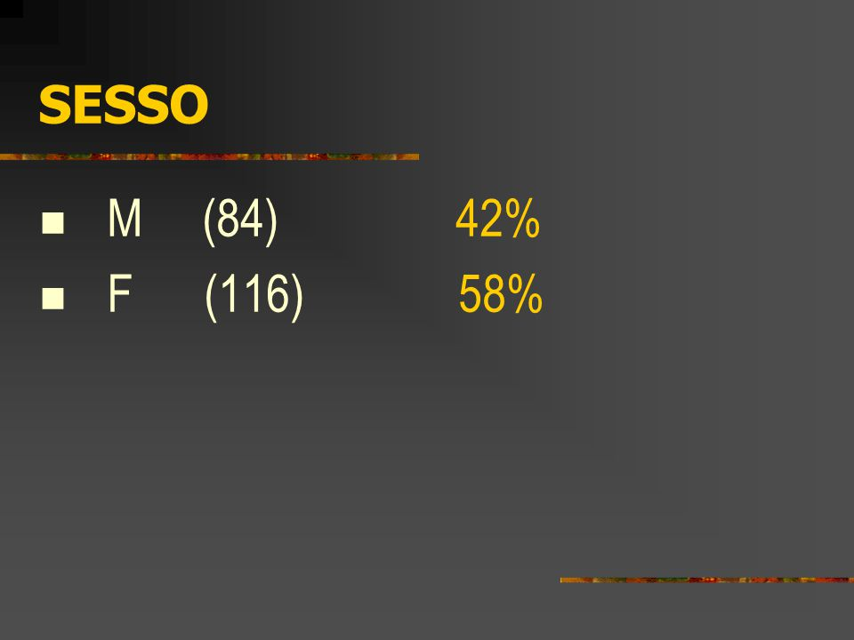 SESSO M (84) 42% F (116) 58%