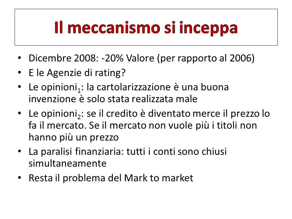 Dicembre 2008: -20% Valore (per rapporto al 2006) E le Agenzie di rating.