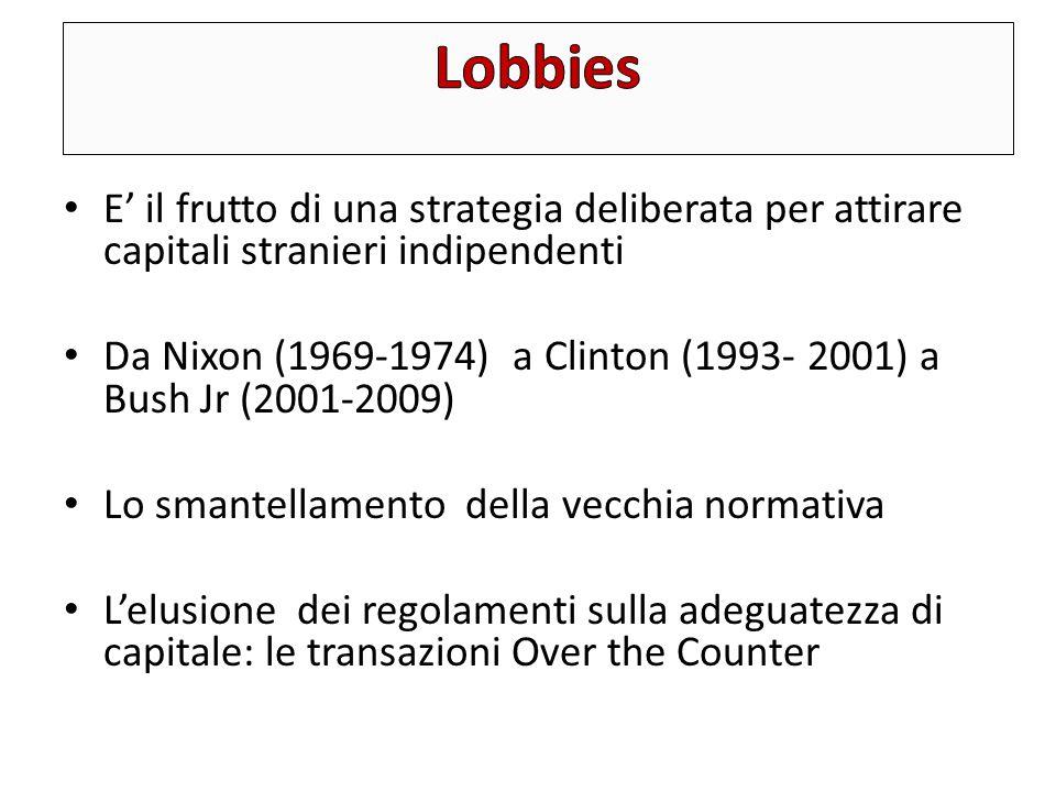 E' il frutto di una strategia deliberata per attirare capitali stranieri indipendenti Da Nixon (1969-1974) a Clinton (1993- 2001) a Bush Jr (2001-2009) Lo smantellamento della vecchia normativa L'elusione dei regolamenti sulla adeguatezza di capitale: le transazioni Over the Counter