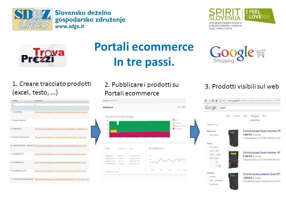 Portali ecommerce In tre passi. 1. Creare tracciato prodotti (excel, testo,...) 2. Pubblicare i prodotti su Portali ecommerce 3. Prodotti visibili sul