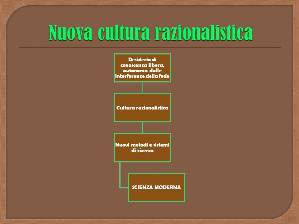 Desiderio di conoscenza libera, autonoma dalle interferenze della fede Cultura razionalistica Nuovi metodi e sistemi di ricerca SCIENZA MODERNA
