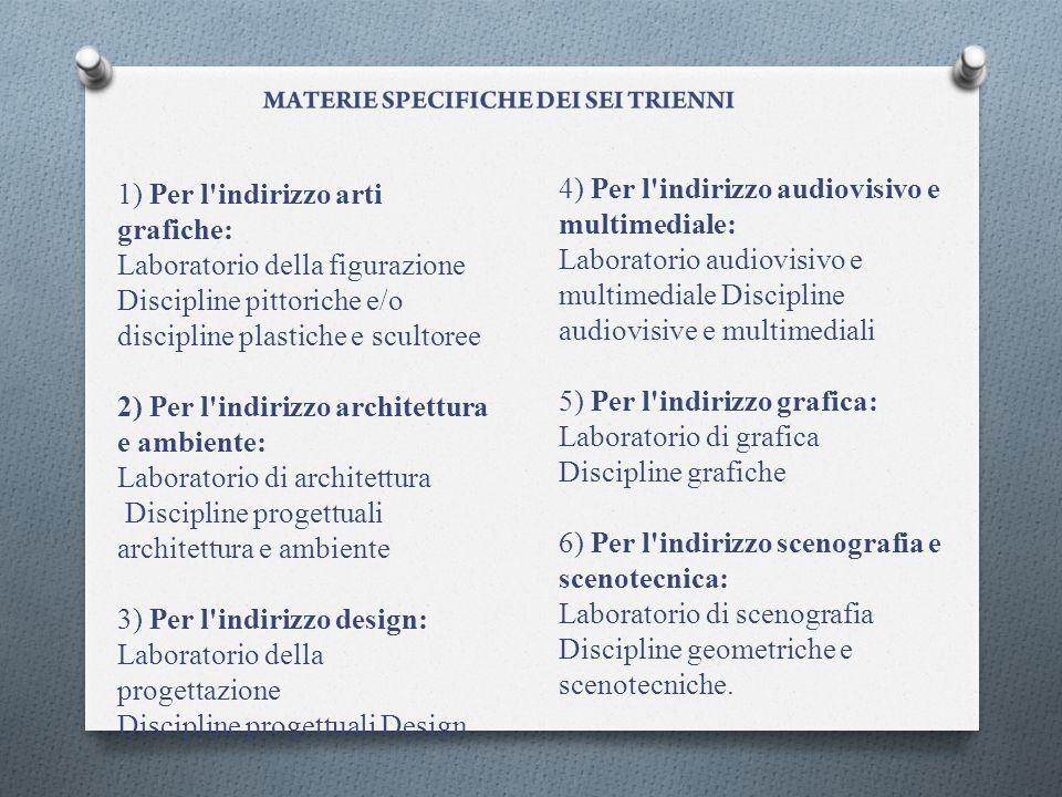 1) Per l'indirizzo arti grafiche: Laboratorio della figurazione Discipline pittoriche e/o discipline plastiche e scultoree 2) Per l'indirizzo architet