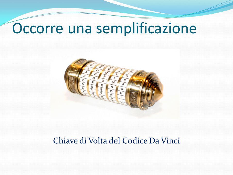 Occorre una semplificazione Chiave di Volta del Codice Da Vinci