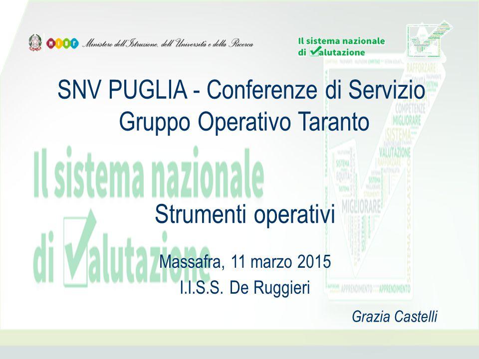 Massafra, 11 marzo 2015 I.I.S.S. De Ruggieri Grazia Castelli SNV PUGLIA - Conferenze di Servizio Gruppo Operativo Taranto Strumenti operativi