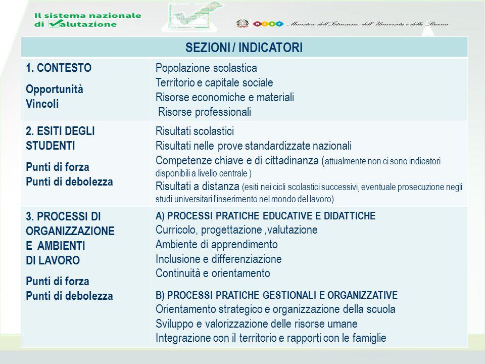 SEZIONI / INDICATORI 4.