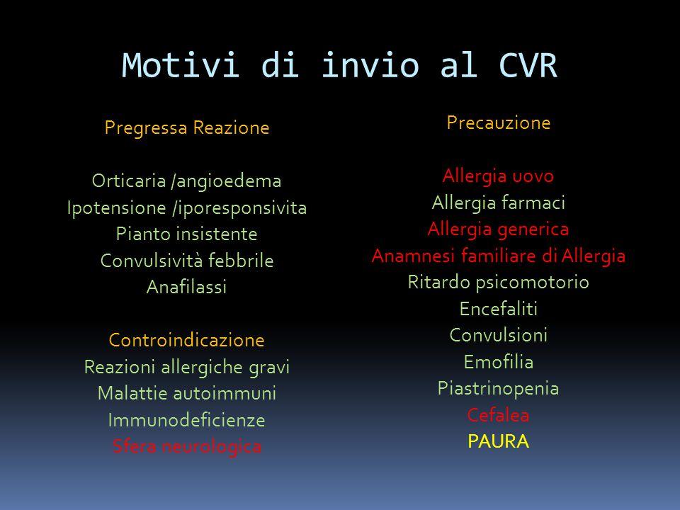 Motivi di invio al CVR Pregressa Reazione Orticaria /angioedema Ipotensione /iporesponsivita Pianto insistente Convulsività febbrile Anafilassi Contro