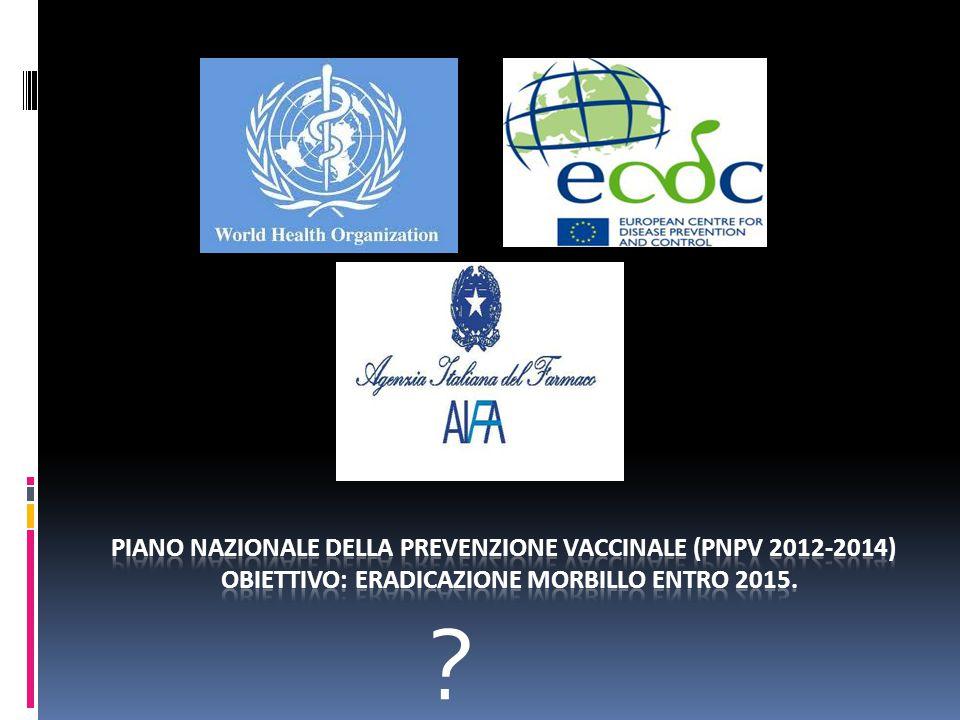 MORBILLO IN EUROPA Fonte: European Centre for Disease Prevention and Control.