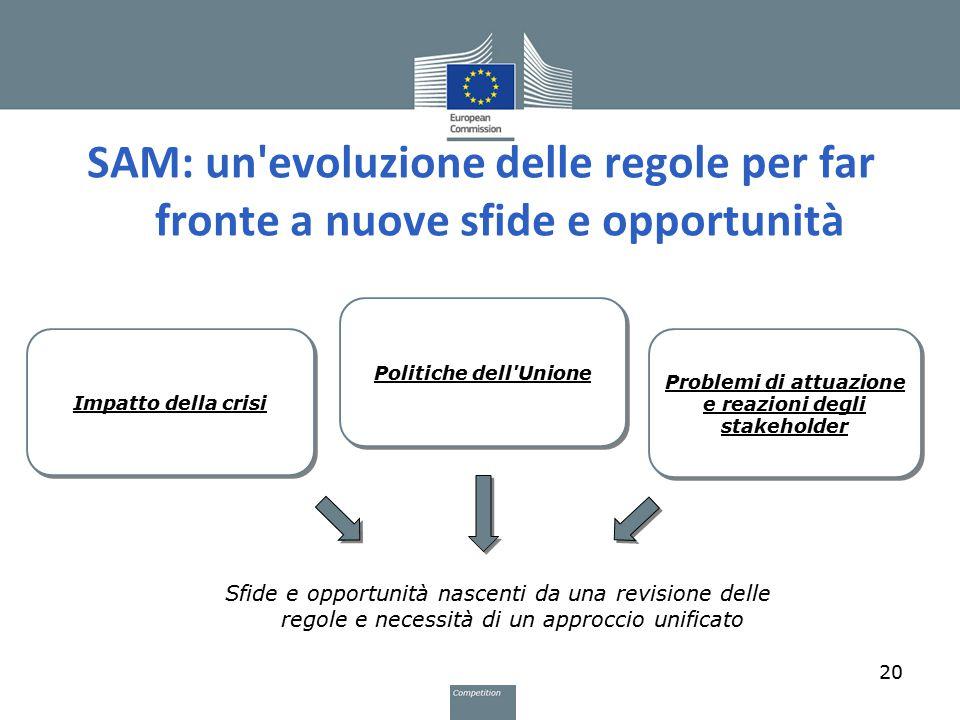 SAM: un'evoluzione delle regole per far fronte a nuove sfide e opportunità Sfide e opportunità nascenti da una revisione delle regole e necessità di u