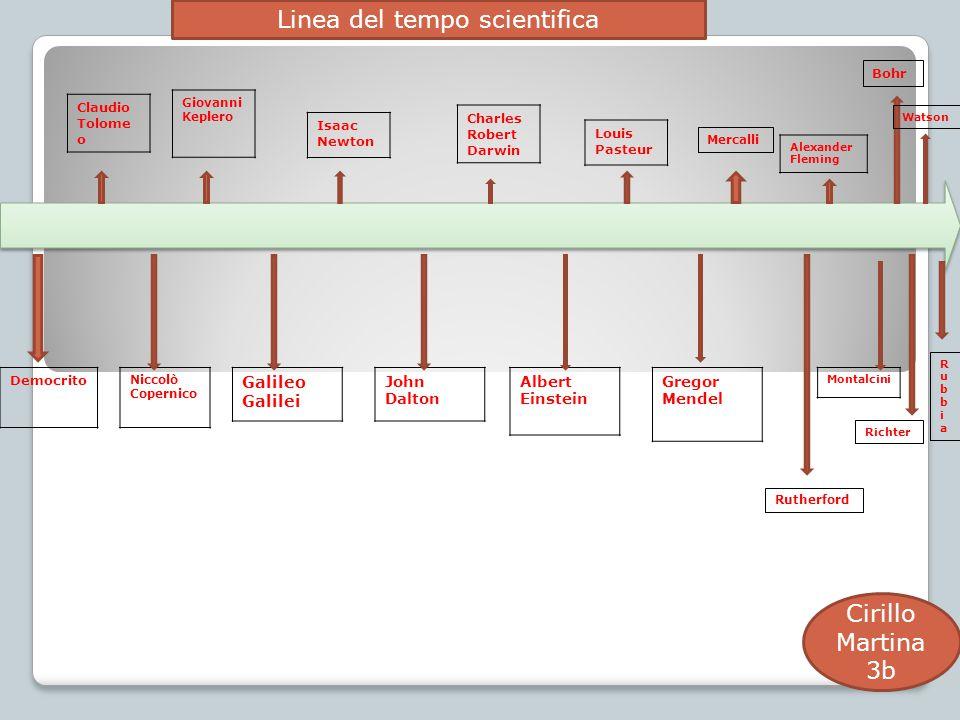 Scienziati più antichi.Atomismo. Democrito (460 a.C.-370 a.C.) Teoria geocentrica.