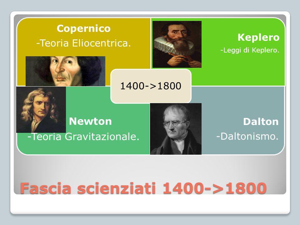 Fascia scienziati 1400->1800 Copernico -Teoria Eliocentrica. Keplero - -Leggi di Keplero. Newton -Teoria Gravitazionale. Dalton -Daltonismo. 1400->180