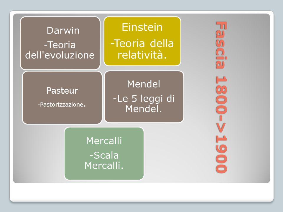 Fascia 1800->1900 Einstein -Teoria della relatività. Darwin -Teoria dell'evoluzione Mendel -Le 5 leggi di Mendel. Pasteur -Pastorizzazione. Mercalli -