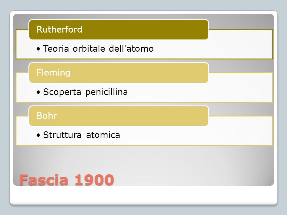 Fascia 1900 Teoria orbitale dell'atomo Rutherford Scoperta penicillina Fleming Struttura atomica Bohr
