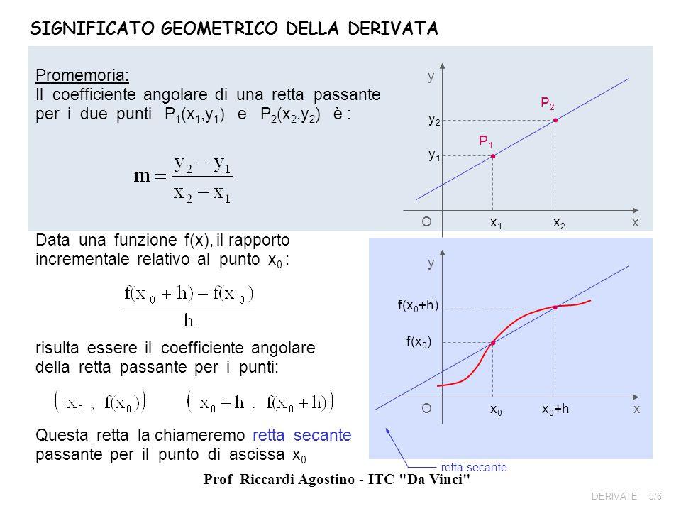 Prof Riccardi Agostino - ITC