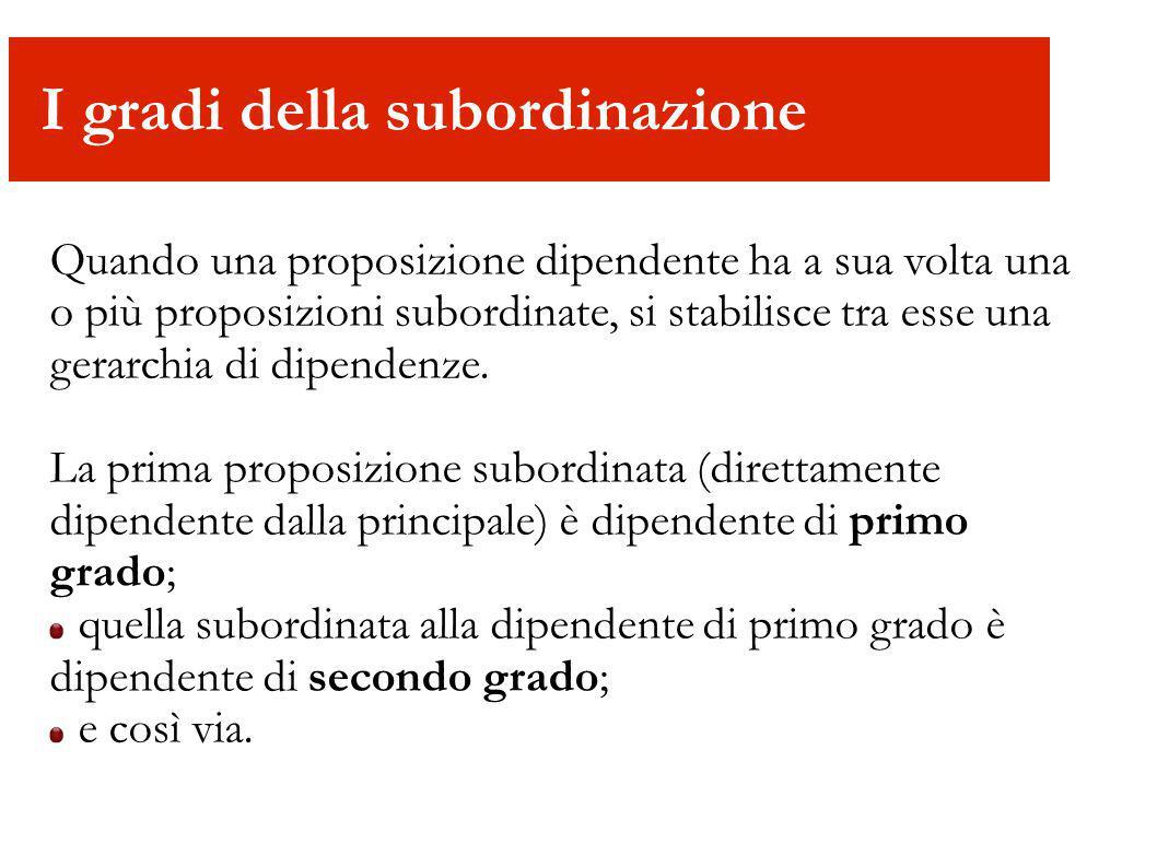 I gradi della subordinazione Quando una proposizione dipendente ha a sua volta una o più proposizioni subordinate, si stabilisce tra esse una gerarchia di dipendenze.