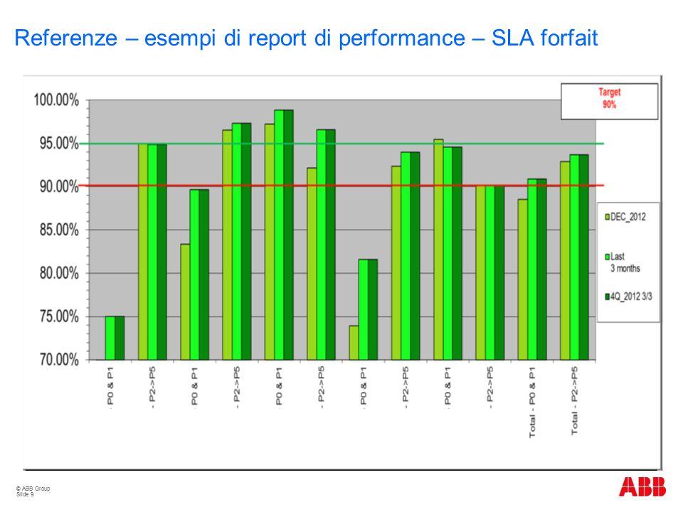 © ABB Group Slide 10 Scope Referenze – esempi di report di performance