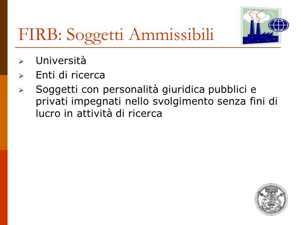 FIRB: Soggetti Ammissibili  Università  Enti di ricerca  Soggetti con personalità giuridica pubblici e privati impegnati nello svolgimento senza fi