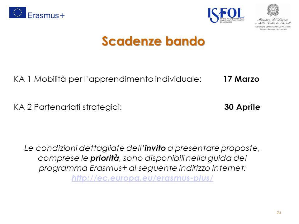 24 Scadenze bando KA 1 Mobilità per l'apprendimento individuale: 17 Marzo KA 2 Partenariati strategici: 30 Aprile Le condizioni dettagliate dell' invito a presentare proposte, comprese le priorità, sono disponibili nella guida del programma Erasmus+ al seguente indirizzo Internet: http://ec.europa.eu/erasmus-plus/ http://ec.europa.eu/erasmus-plus/