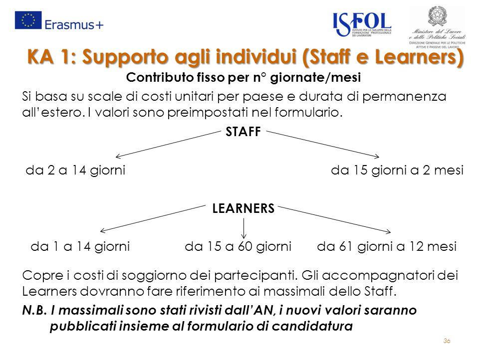 36 KA 1:Supporto agli individui (Staff e Learners) KA 1: Supporto agli individui (Staff e Learners) Contributo fisso per n° giornate/mesi Si basa su scale di costi unitari per paese e durata di permanenza all'estero.