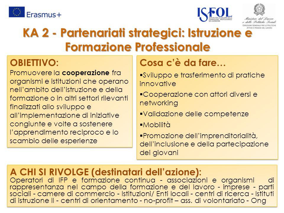 43 KA 2 - Partenariati strategici: Istruzione e Formazione Professionale OBIETTIVO: Promuovere la cooperazione fra organismi e istituzioni che operano nell'ambito dell'istruzione e della formazione o in altri settori rilevanti finalizzati allo sviluppo e all'implementazione di iniziative congiunte e volte a sostenere l'apprendimento reciproco e lo scambio delle esperienze OBIETTIVO: Promuovere la cooperazione fra organismi e istituzioni che operano nell'ambito dell'istruzione e della formazione o in altri settori rilevanti finalizzati allo sviluppo e all'implementazione di iniziative congiunte e volte a sostenere l'apprendimento reciproco e lo scambio delle esperienze Cosa c'è da fare…  Sviluppo e trasferimento di pratiche innovative  Cooperazione con attori diversi e networking  Validazione delle competenze  Mobilità  Promozione dell'imprenditorialità, dell'inclusione e della partecipazione dei giovani Cosa c'è da fare…  Sviluppo e trasferimento di pratiche innovative  Cooperazione con attori diversi e networking  Validazione delle competenze  Mobilità  Promozione dell'imprenditorialità, dell'inclusione e della partecipazione dei giovani A CHI SI RIVOLGE (destinatari dell'azione): Operatori di IFP e formazione continua - associazioni e organismi di rappresentanza nel campo della formazione e del lavoro - imprese - parti sociali - camere di commercio - Istituzioni/ Enti locali - centri di ricerca - Istituti di istruzione II - centri di orientamento - no-profit – ass.