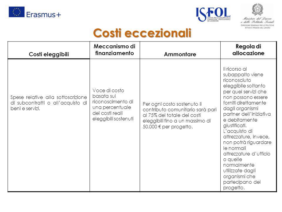 Costi eleggibili Meccanismo di finanziamento Ammontare Regola di allocazione Spese relative alla sottoscrizione di subcontratti o all'acquisto di beni e servizi.